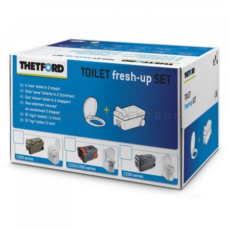 Thetford C250/C260 felújító készlet