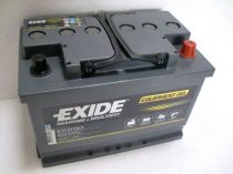 Exide Equipment GEL ES 650 zselés akkumulátor