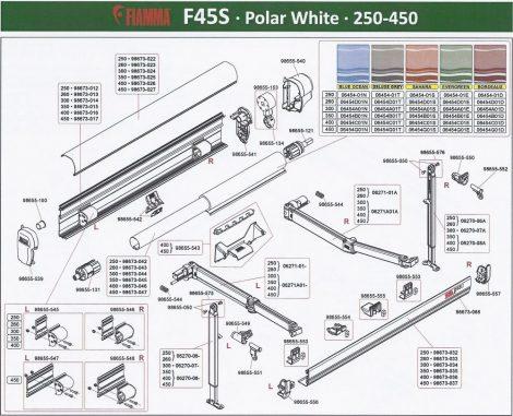 Fiamma F45S fehér alkatrészek, 250-450 cm